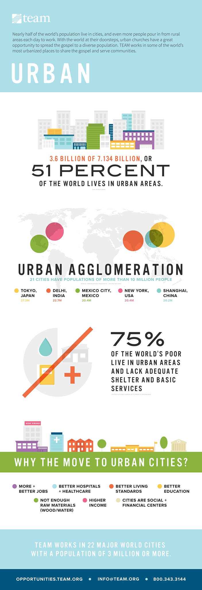 urban ministry numbers infographic