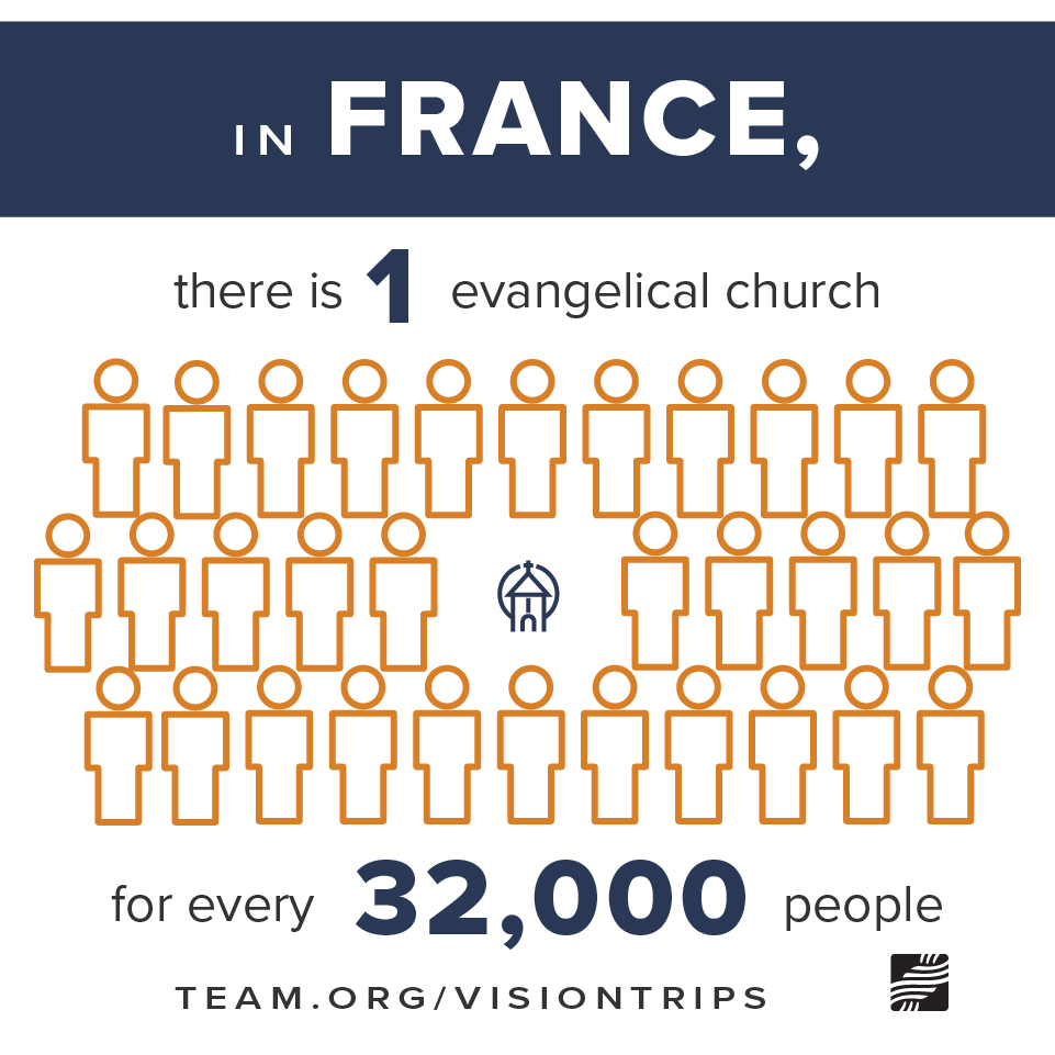 number of churches in France