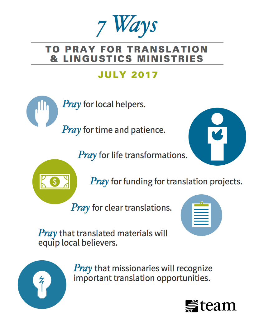 7 Ways to Pray for Translation and Linguistics Ministries [July Prayer Focus]