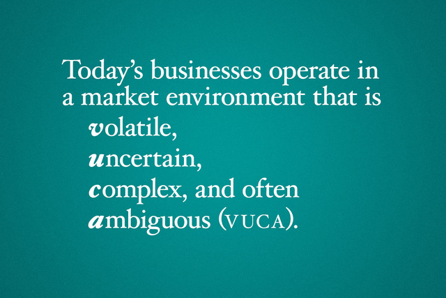 What is a VUCA environment?