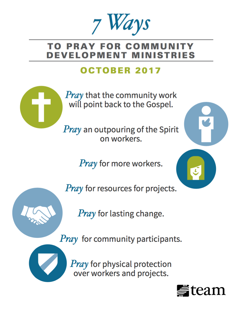 How to pray for community development ministries.